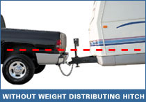 Without Weight Distribution System